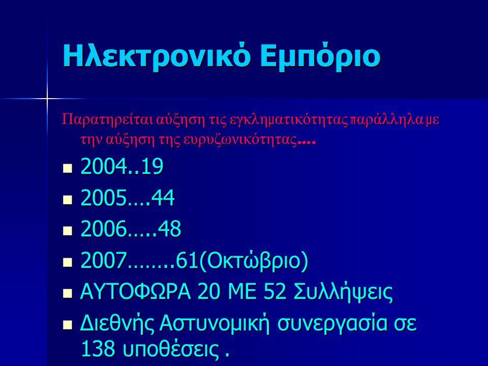 Ηλεκτρονικό Εμπόριο 2004..19 2005….44 2006…..48 2007……..61(Οκτώβριο)