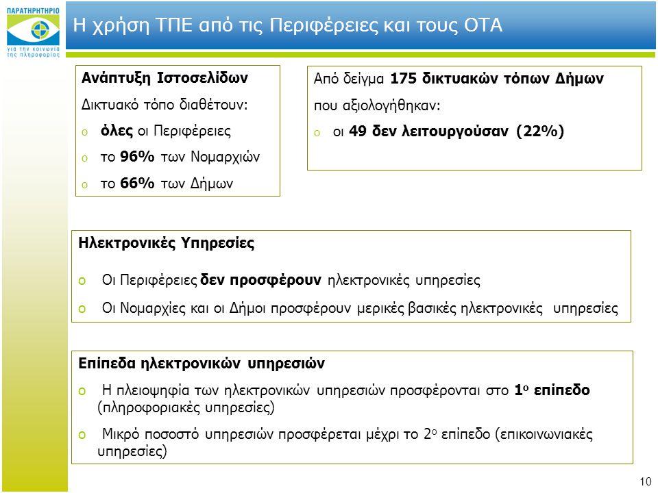 Η χρήση ΤΠΕ από τις Περιφέρειες και τους ΟΤΑ