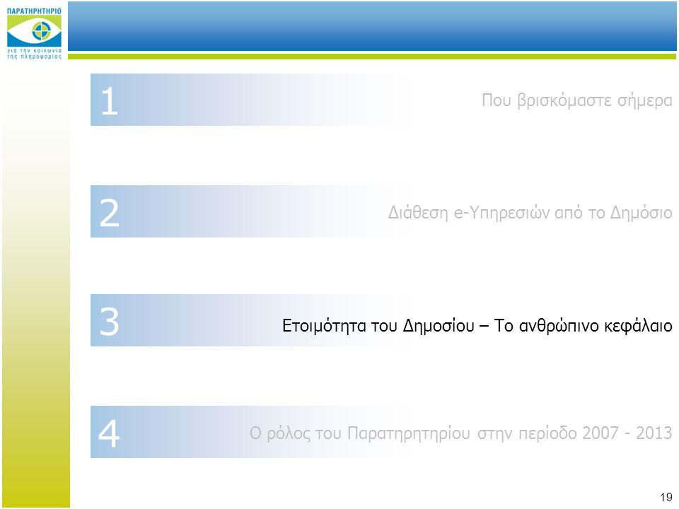 1 2 3 4 Που βρισκόμαστε σήμερα Διάθεση e-Υπηρεσιών από το Δημόσιο