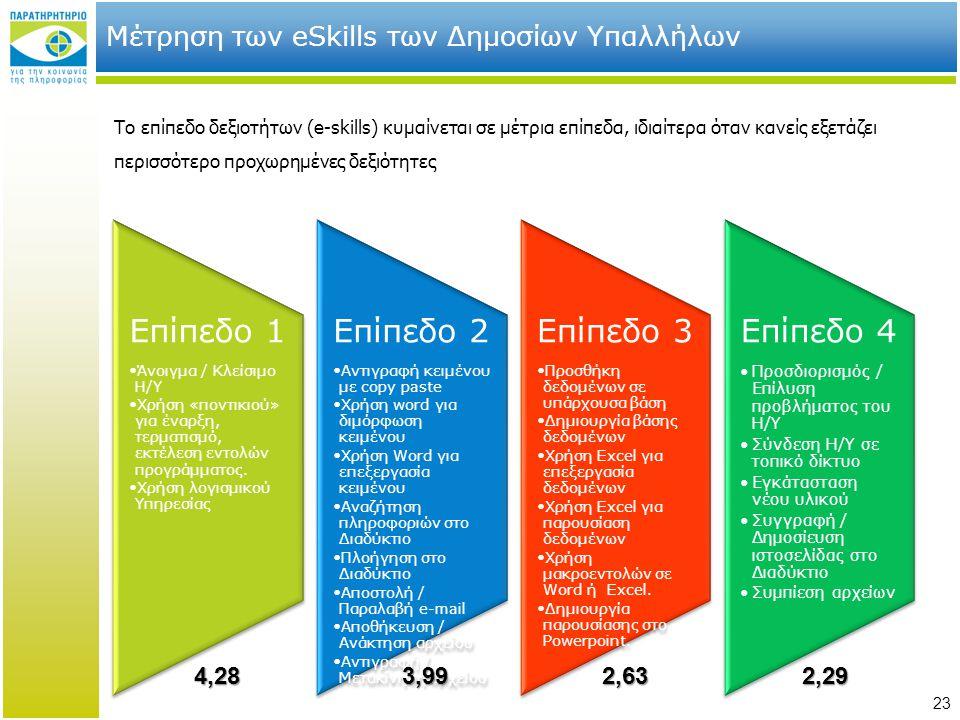 Μέτρηση των eSkills των Δημοσίων Υπαλλήλων
