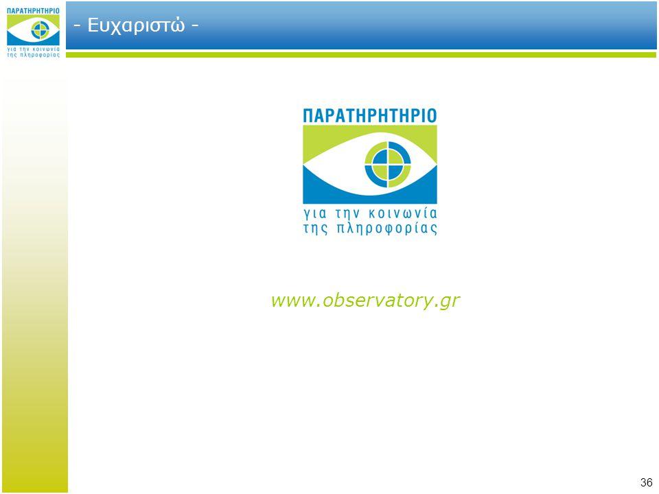 - Ευχαριστώ - www.observatory.gr