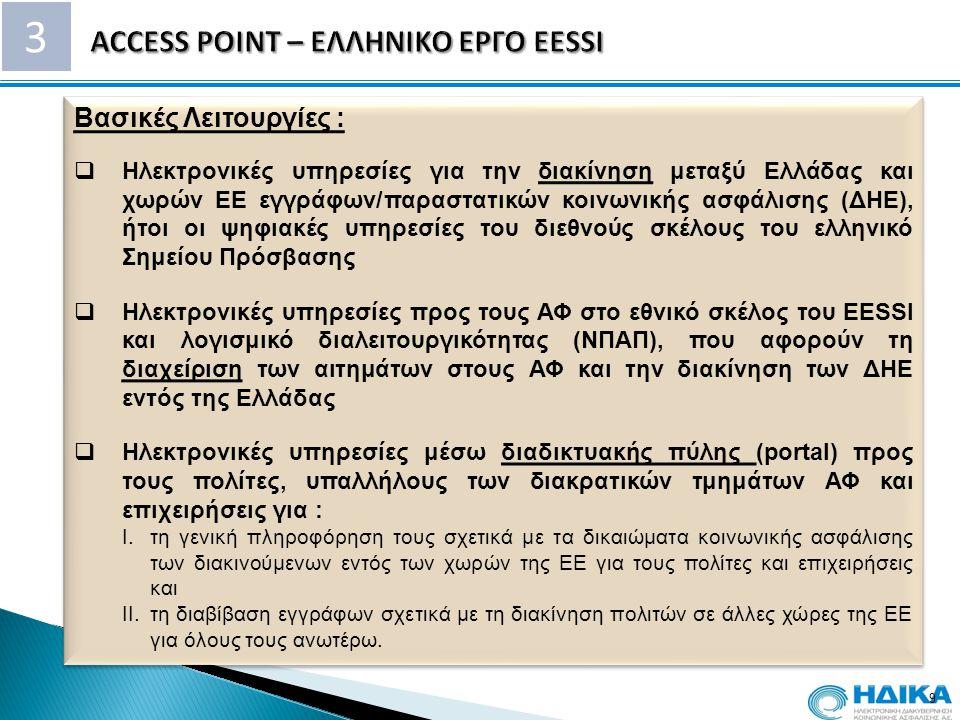 ACCESS POINT – ΕΛΛΗΝΙΚΟ ΕΡΓΟ EESSI