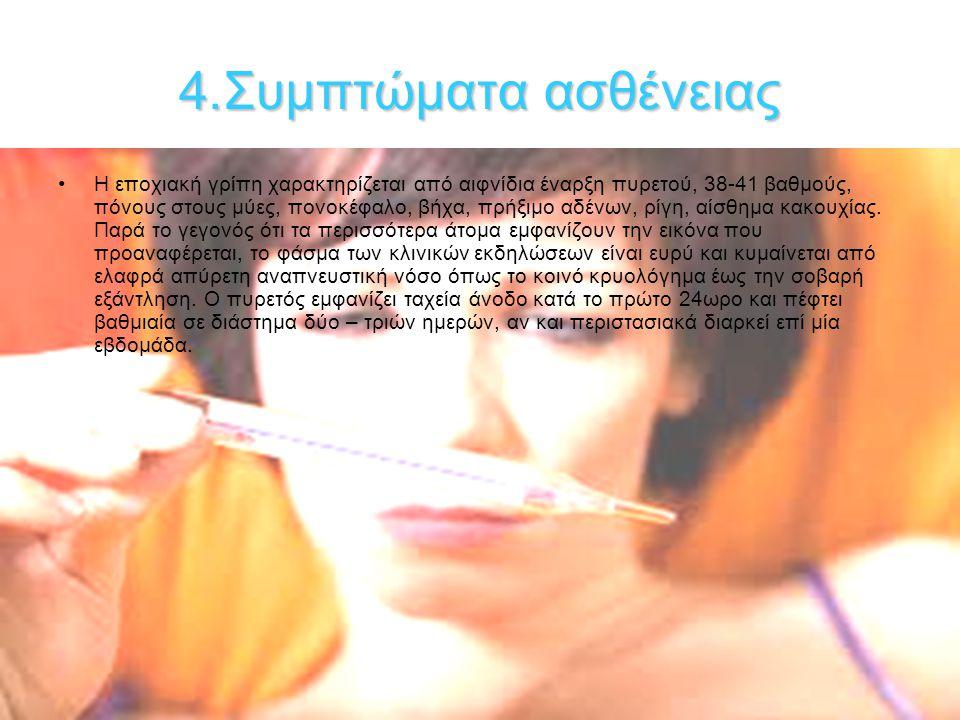 4.Συμπτώματα ασθένειας