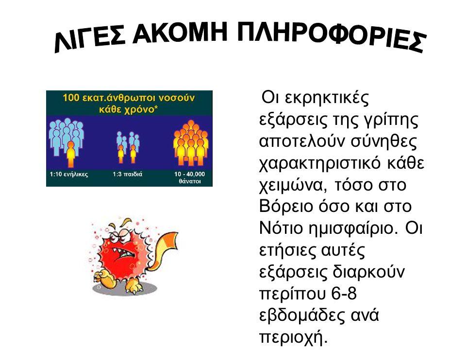 ΛΙΓΕΣ ΑΚΟΜΗ ΠΛΗΡΟΦΟΡΙΕΣ