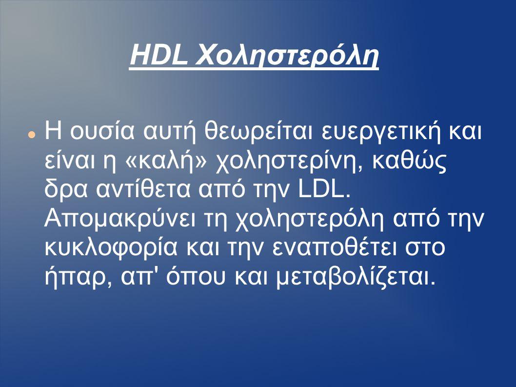 HDL Χοληστερόλη
