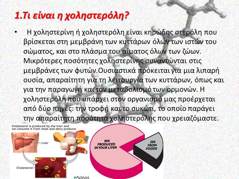 1.Τι είναι η χοληστερόλη