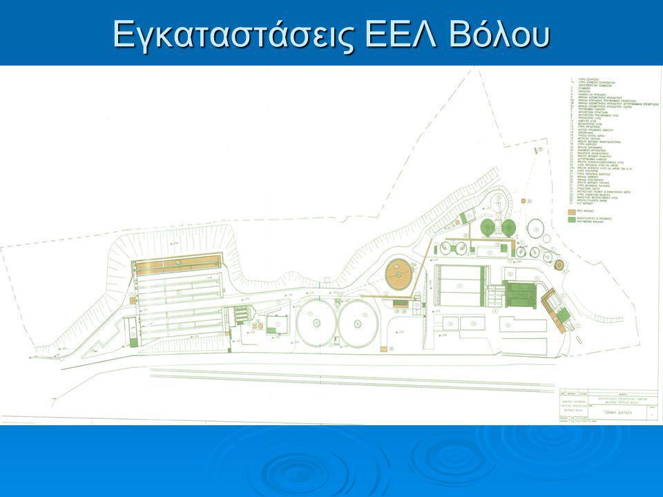 Εγκαταστάσεις ΕΕΛ Βόλου