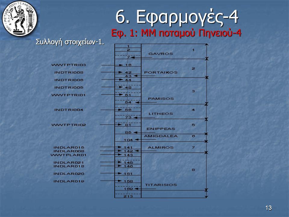 6. Εφαρμογές-4 Εφ. 1: ΜΜ ποταμού Πηνειού-4