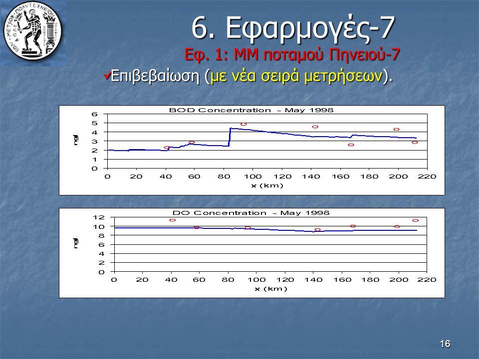 6. Εφαρμογές-7 Εφ. 1: ΜΜ ποταμού Πηνειού-7
