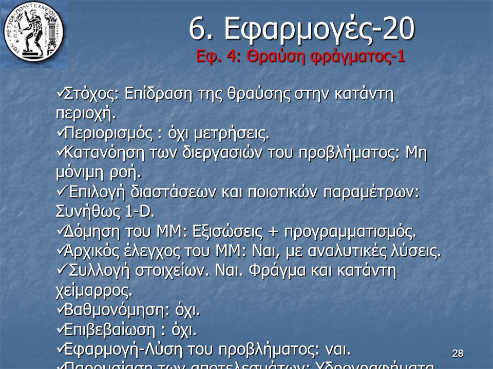 6. Εφαρμογές-20 Εφ. 4: Θραύση φράγματος-1