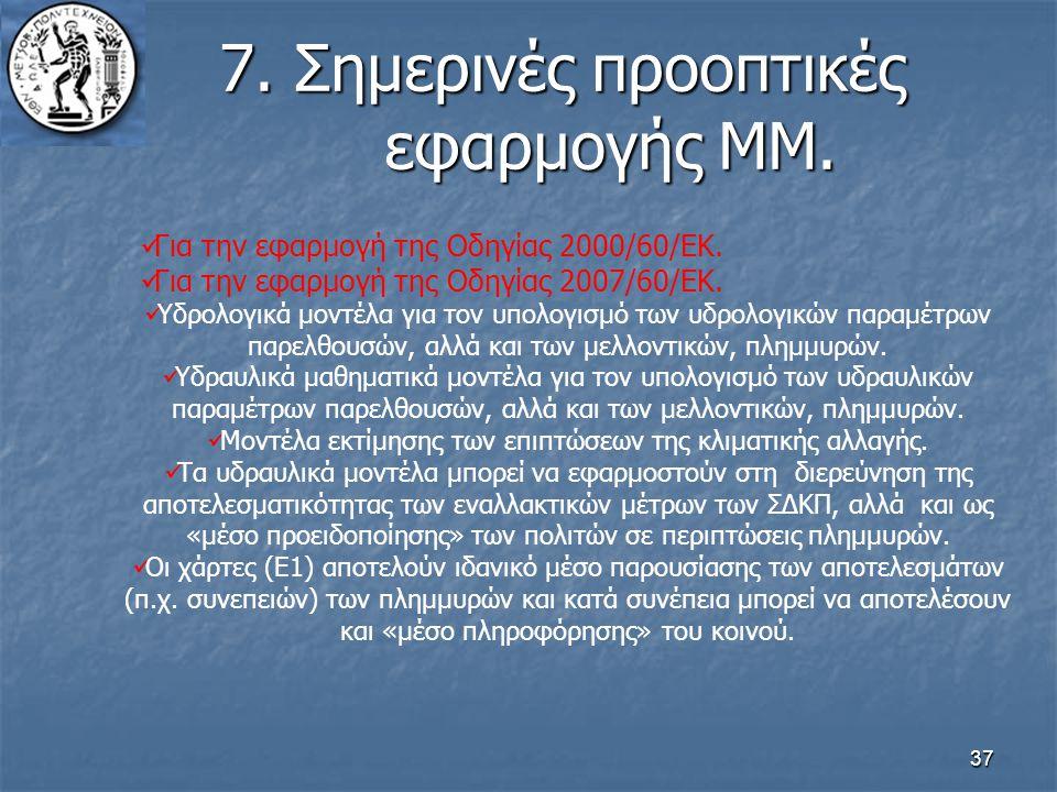 7. Σημερινές προοπτικές εφαρμογής ΜΜ.