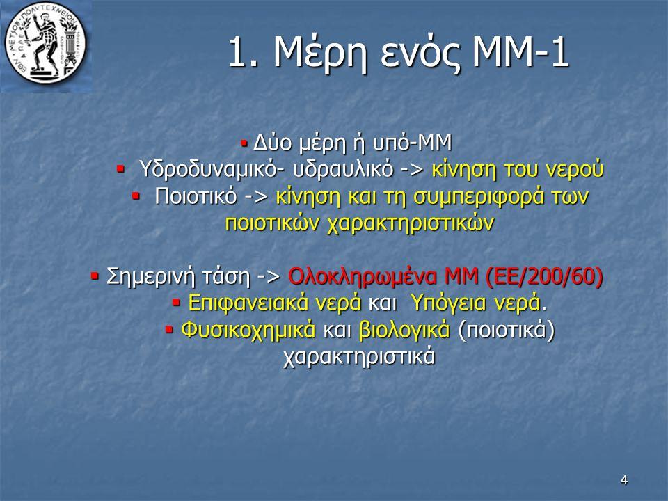 1. Μέρη ενός ΜΜ-1 Υδροδυναμικό- υδραυλικό -> κίνηση του νερού