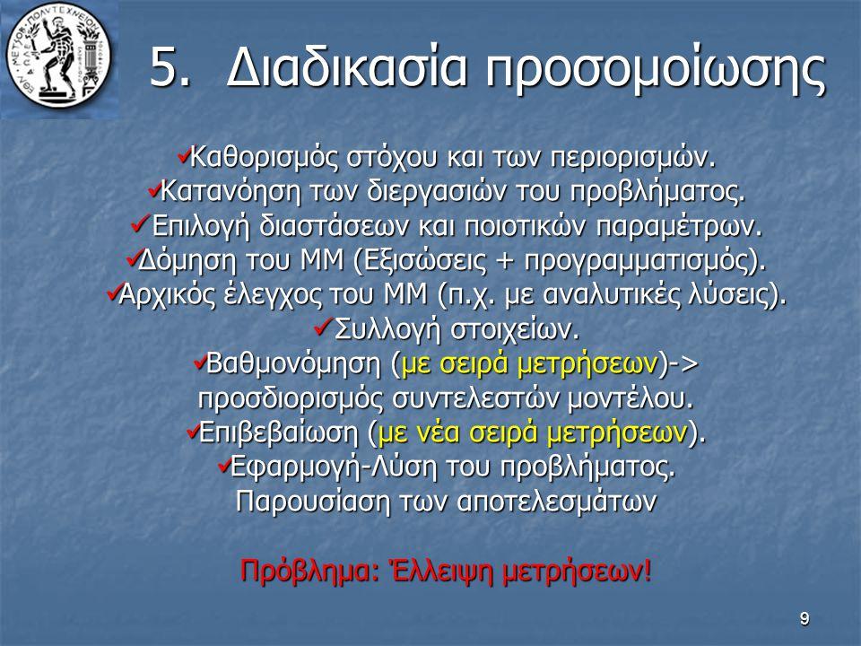 5. Διαδικασία προσομοίωσης