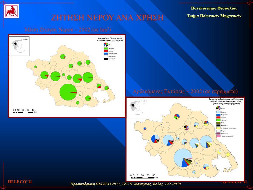 ΖΗΤΗΣΗ ΝΕΡΟΥ ΑΝΑ ΧΡΗΣΗ Μέση Ζήτηση Νερού – 2002 (σε hm3)