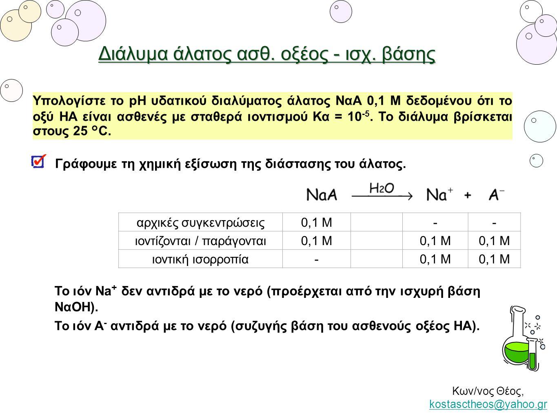 Διάλυμα άλατος ασθ. οξέος - ισχ. βάσης