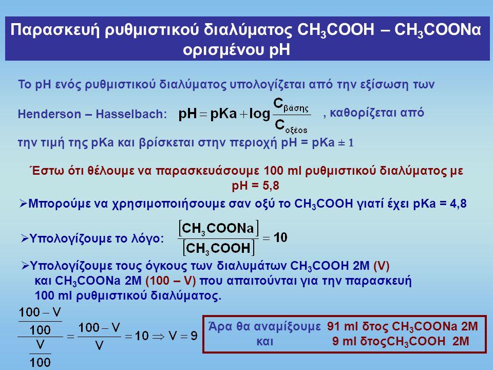 Παρασκευή ρυθμιστικού διαλύματος CH3COOH – CH3COONα oρισμένου pH