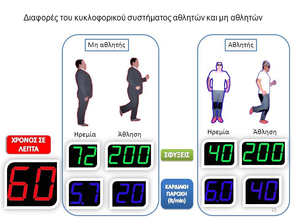 Διαφορές του κυκλοφορικού συστήματος αθλητών και μη αθλητών