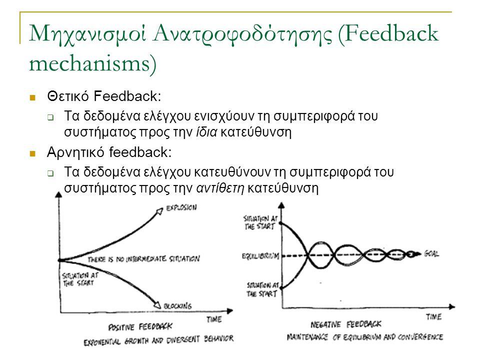 Μηχανισμοί Ανατροφοδότησης (Feedback mechanisms)