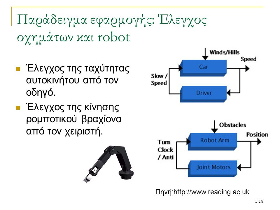 Παράδειγμα εφαρμογής: Έλεγχος οχημάτων και robot