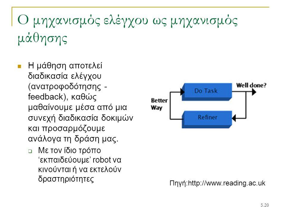 Ο μηχανισμός ελέγχου ως μηχανισμός μάθησης