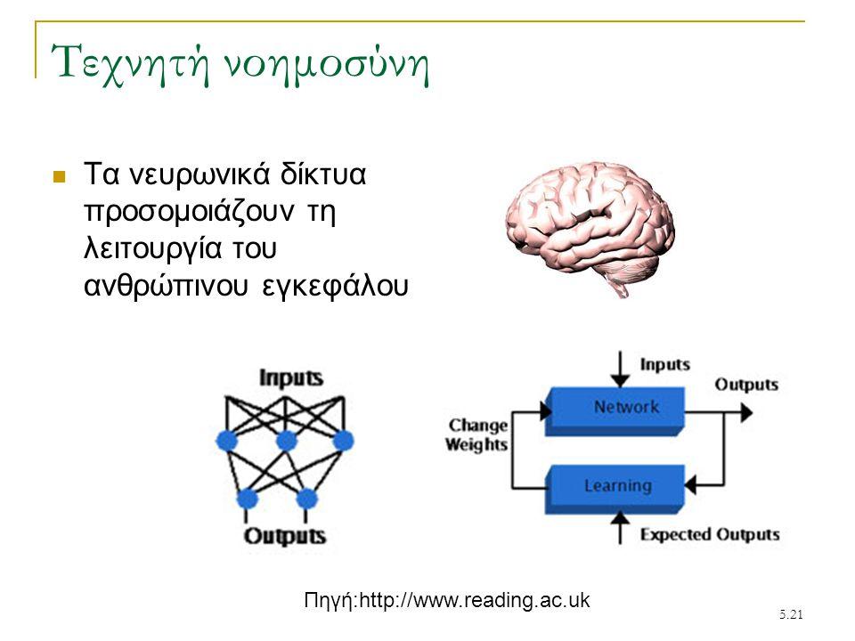 Τεχνητή νοημοσύνη Τα νευρωνικά δίκτυα προσομοιάζουν τη λειτουργία του ανθρώπινου εγκεφάλου.