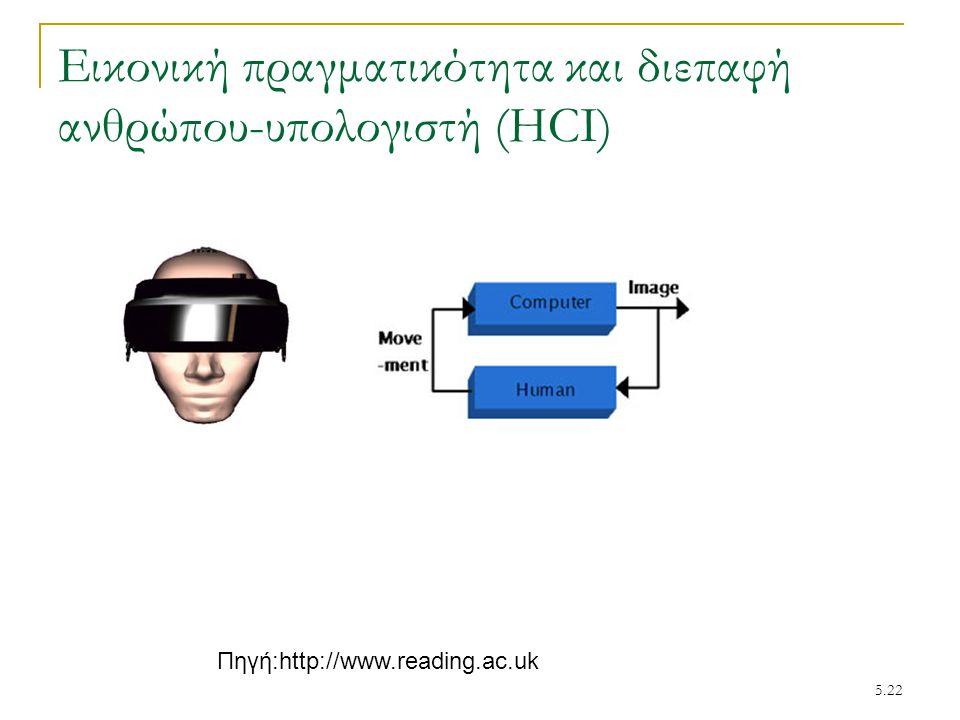 Εικονική πραγματικότητα και διεπαφή ανθρώπου-υπολογιστή (HCI)