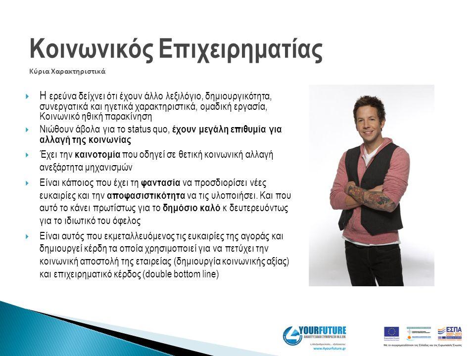 Κοινωνικός Επιχειρηματίας Κύρια Χαρακτηριστικά