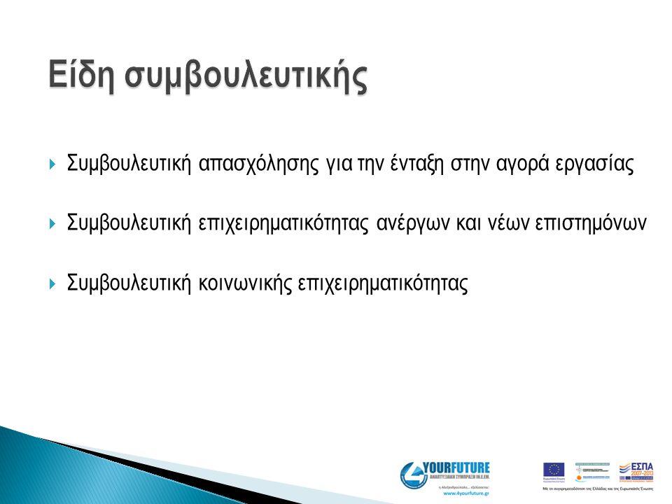 Είδη συμβουλευτικής Συμβουλευτική απασχόλησης για την ένταξη στην αγορά εργασίας. Συμβουλευτική επιχειρηματικότητας ανέργων και νέων επιστημόνων.