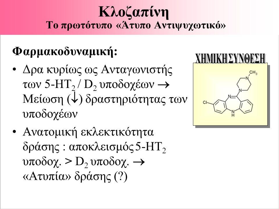 Κλοζαπίνη Το πρωτότυπο «Άτυπο Αντιψυχωτικό»