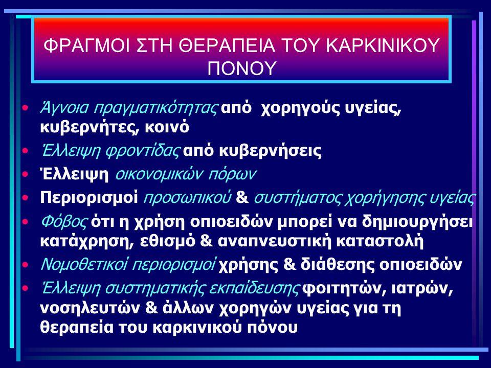 ΦΡΑΓΜΟΙ ΣΤΗ ΘΕΡΑΠΕΙΑ ΤΟΥ ΚΑΡΚΙΝΙΚΟΥ ΠΟΝΟΥ