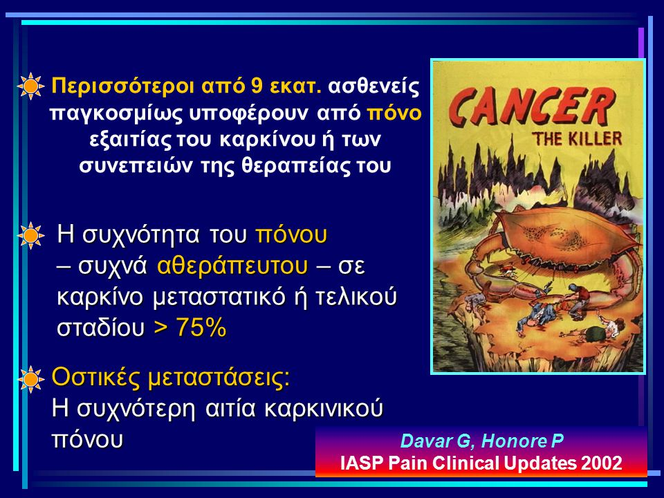 Davar G, Honore P IASP Pain Clinical Updates 2002