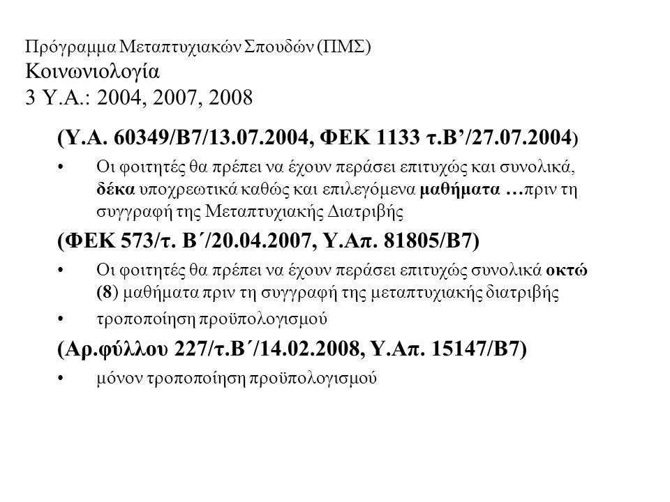 (Αρ.φύλλου 227/τ.Β΄/14.02.2008, Υ.Απ. 15147/Β7)
