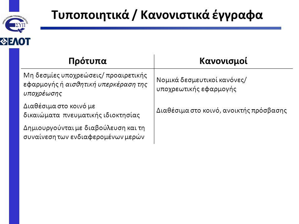 Τυποποιητικά / Κανονιστικά έγγραφα