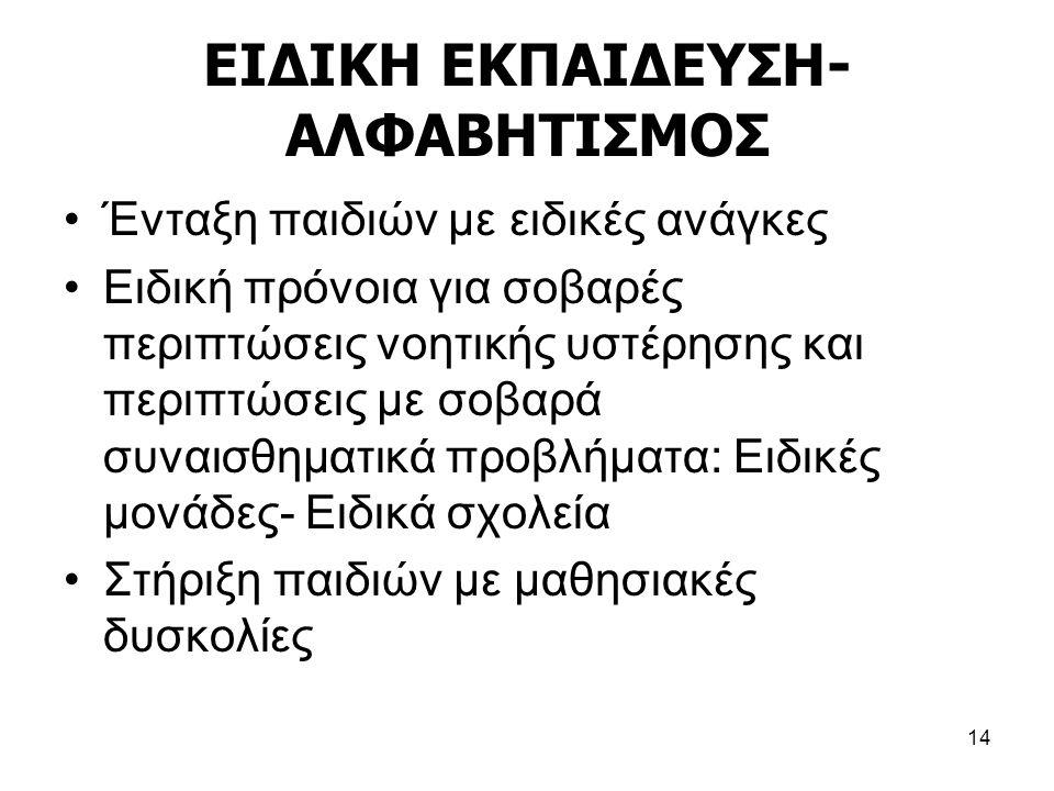 ΕΙΔΙΚΗ ΕΚΠΑΙΔΕΥΣΗ-ΑΛΦΑΒΗΤΙΣΜΟΣ