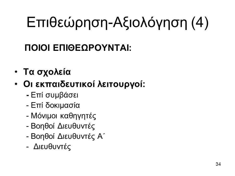 Επιθεώρηση-Αξιολόγηση (4)