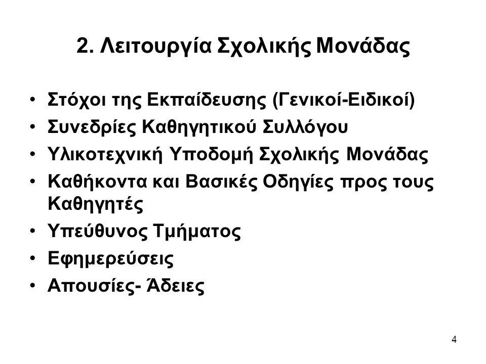 2. Λειτουργία Σχολικής Μονάδας