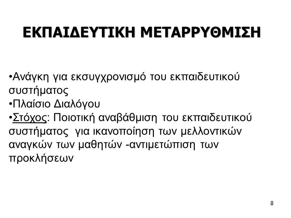 ΕΚΠΑΙΔΕΥΤΙΚΗ ΜΕΤΑΡΡΥΘΜΙΣΗ