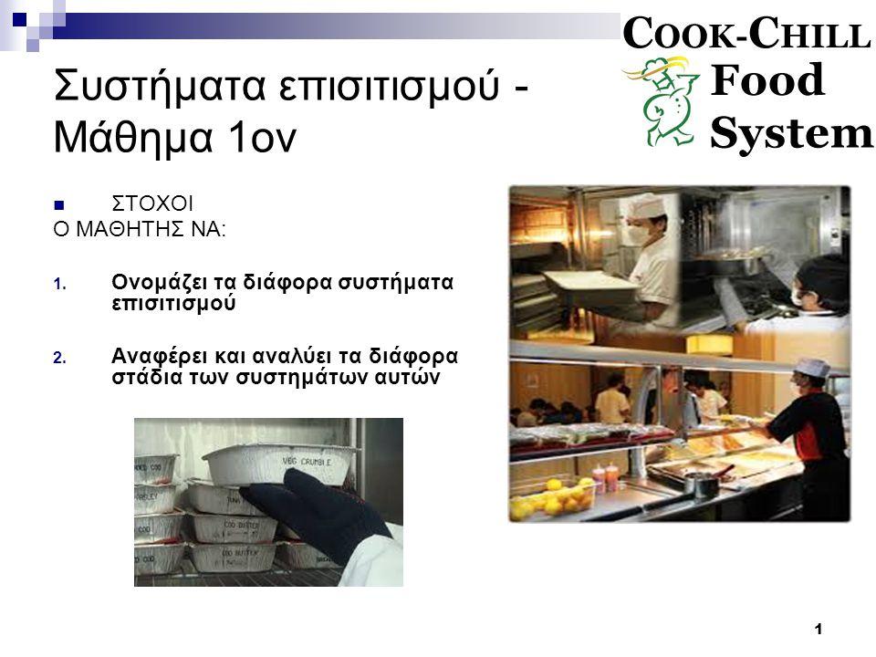 Συστήματα επισιτισμού - Μάθημα 1ον