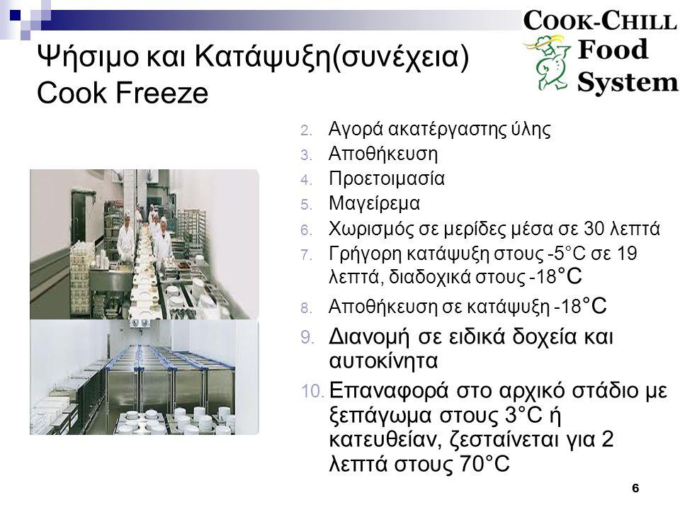 Ψήσιμο και Κατάψυξη(συνέχεια) Cook Freeze