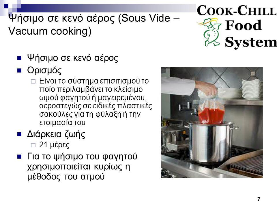 Ψήσιμο σε κενό αέρος (Sous Vide – Vacuum cooking)