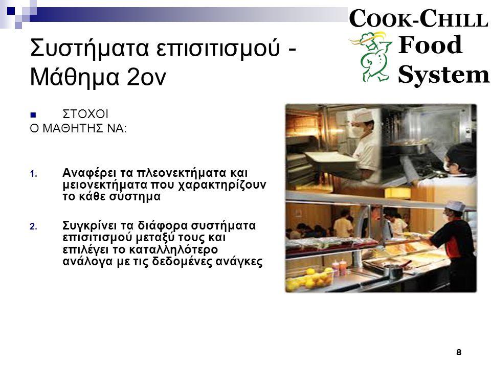 Συστήματα επισιτισμού - Μάθημα 2ον
