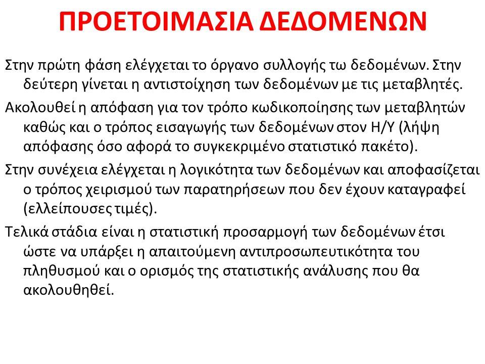 ΠΡΟΕΤΟΙΜΑΣΙΑ ΔΕΔΟΜΕΝΩΝ
