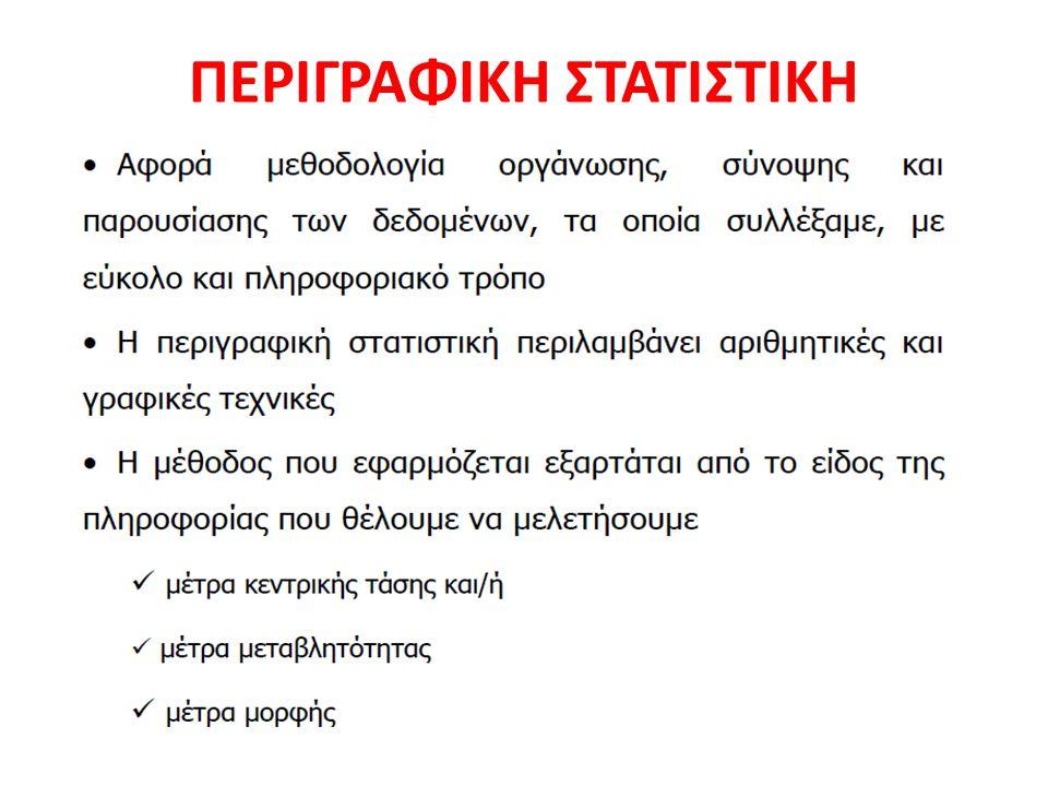 ΠΕΡΙΓΡΑΦΙΚΗ ΣΤΑΤΙΣΤΙΚΗ