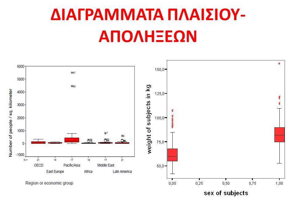 ΔΙΑΓΡΑΜΜΑΤΑ ΠΛΑΙΣΙΟΥ-ΑΠΟΛΗΞΕΩΝ