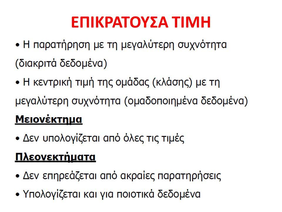 ΕΠΙΚΡΑΤΟΥΣΑ ΤΙΜΗ