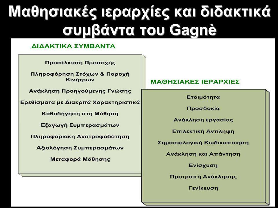 Μαθησιακές ιεραρχίες και διδακτικά συμβάντα του Gagnè