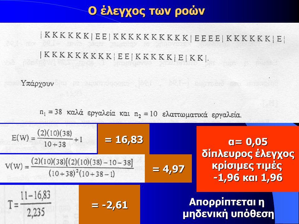 Ο έλεγχος των ροών = 16,83 α= 0,05 δίπλευρος έλεγχος κρίσιμες τιμές