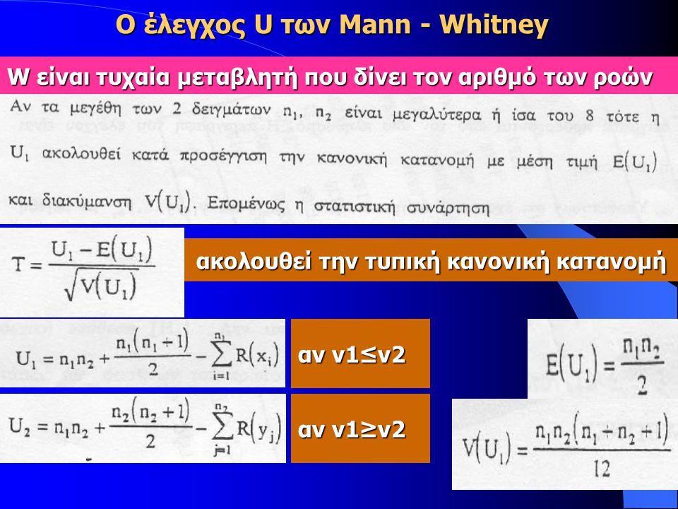 Ο έλεγχος U των Mann - Whitney ακολουθεί την τυπική κανονική κατανομή