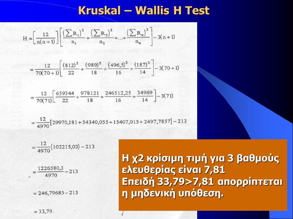 Kruskal – Wallis H Test Η χ2 κρίσιμη τιμή για 3 βαθμούς