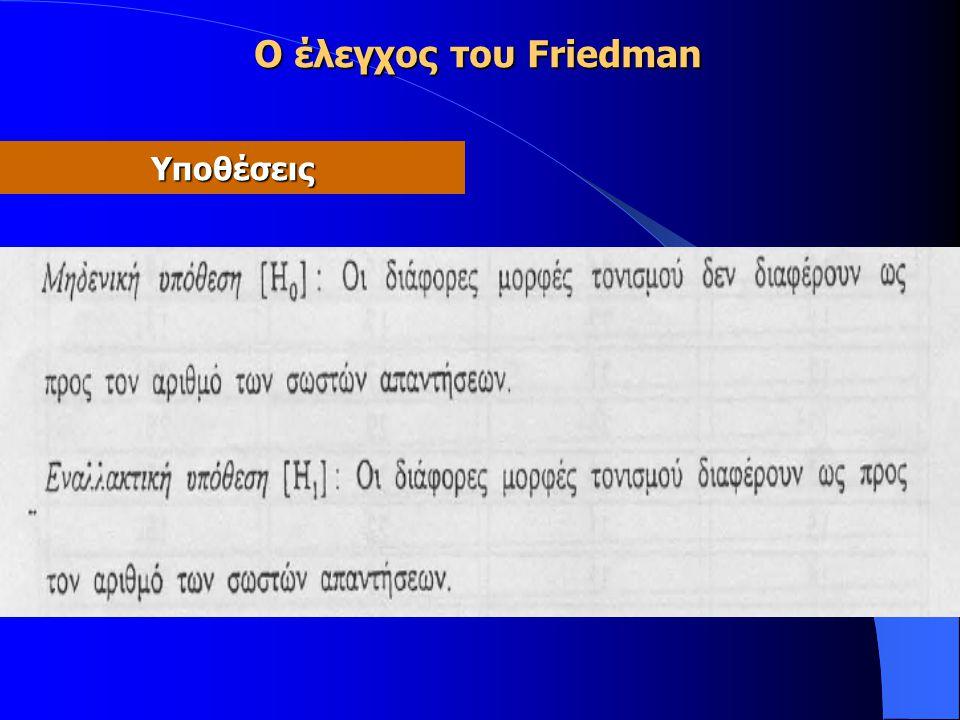 Ο έλεγχος του Friedman Υποθέσεις